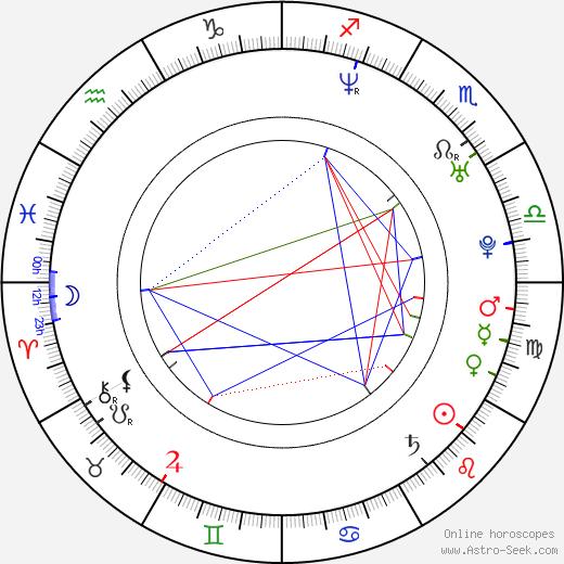Christopher Nizza astro natal birth chart, Christopher Nizza horoscope, astrology