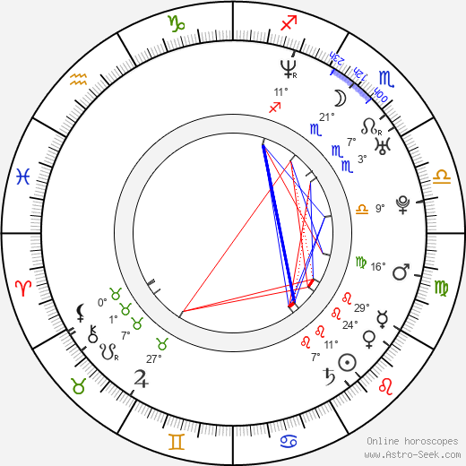 Cindy Dolenc birth chart, biography, wikipedia 2020, 2021