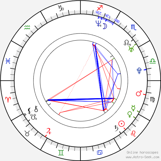 David Lewis astro natal birth chart, David Lewis horoscope, astrology
