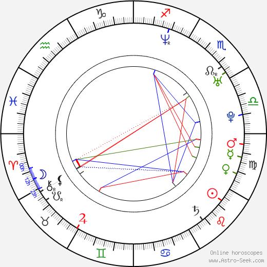 Denis Stefan birth chart, Denis Stefan astro natal horoscope, astrology