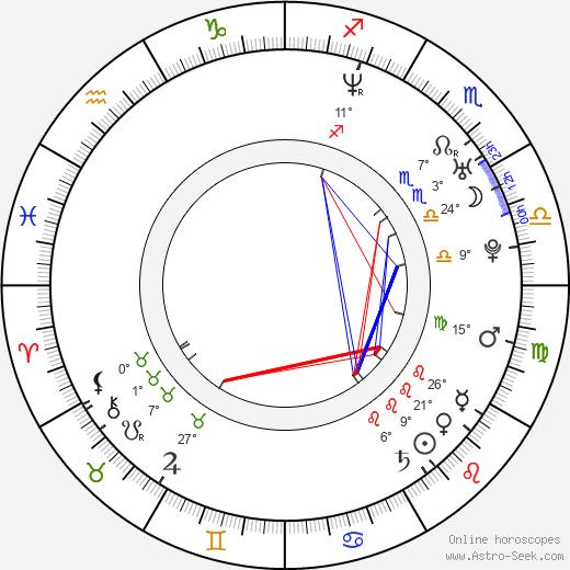 Don Hertzfeldt birth chart, biography, wikipedia 2020, 2021