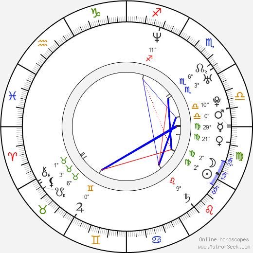Donavon Stinson birth chart, biography, wikipedia 2020, 2021