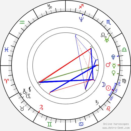 Donavon Stinson birth chart, Donavon Stinson astro natal horoscope, astrology