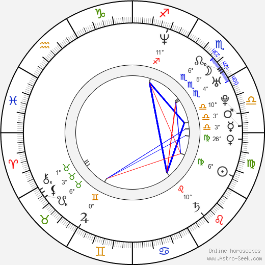 Eric Ritter birth chart, biography, wikipedia 2020, 2021