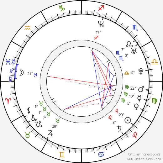 Greg Marcks birth chart, biography, wikipedia 2019, 2020