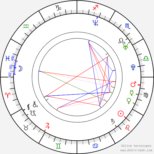 Greg Marcks astro natal birth chart, Greg Marcks horoscope, astrology