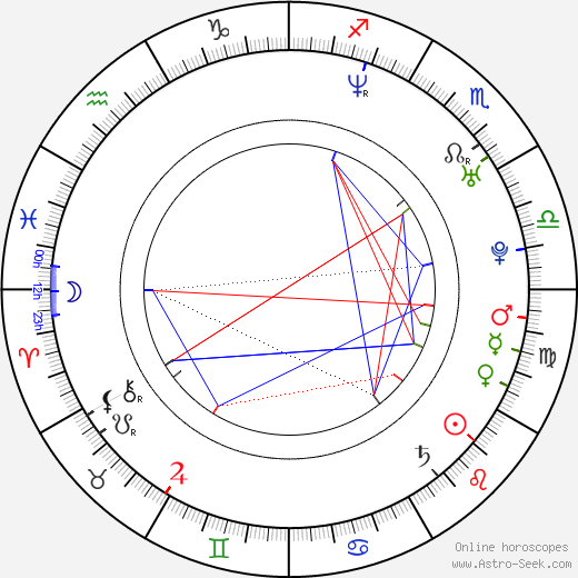 Grégory Fitoussi astro natal birth chart, Grégory Fitoussi horoscope, astrology