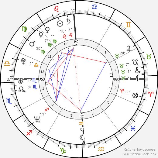 JC Chasez birth chart, biography, wikipedia 2020, 2021