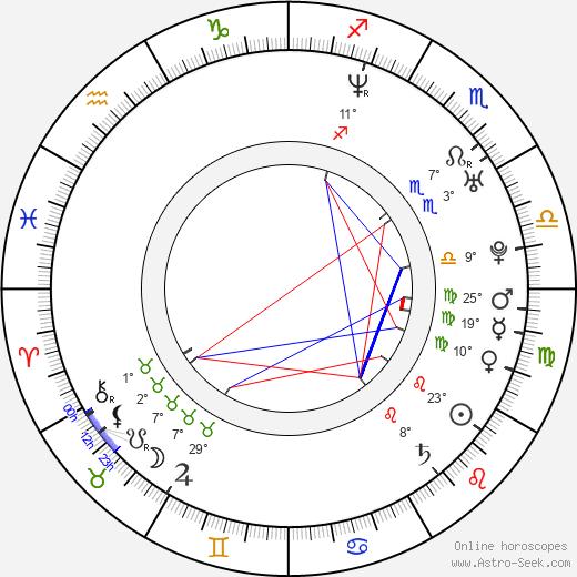 Jesse Woodrow birth chart, biography, wikipedia 2020, 2021