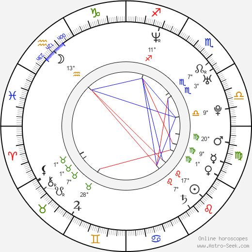 Jessica Capshaw birth chart, biography, wikipedia 2019, 2020
