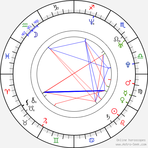 Jessica Capshaw astro natal birth chart, Jessica Capshaw horoscope, astrology