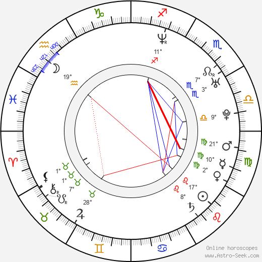Joanna Bacalso birth chart, biography, wikipedia 2019, 2020