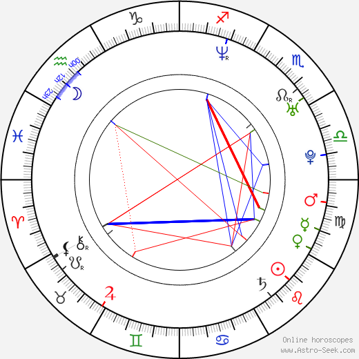 Joanna Bacalso astro natal birth chart, Joanna Bacalso horoscope, astrology