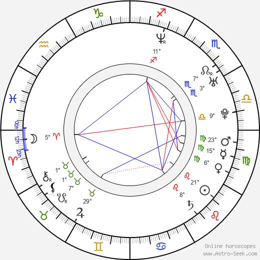 Jody Thompson birth chart, biography, wikipedia 2019, 2020