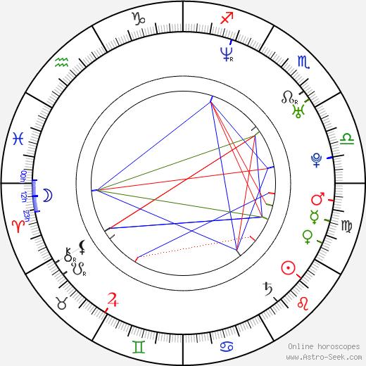 Jody Thompson astro natal birth chart, Jody Thompson horoscope, astrology