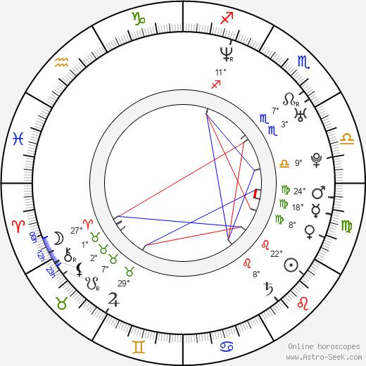 Jonathan Gorman birth chart, biography, wikipedia 2019, 2020
