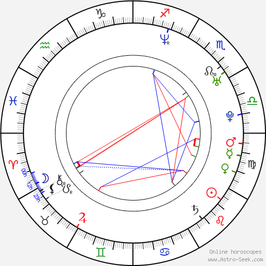 Jonathan Gorman astro natal birth chart, Jonathan Gorman horoscope, astrology