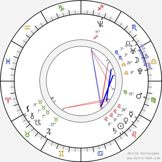 Kevin Gates birth chart, biography, wikipedia 2019, 2020