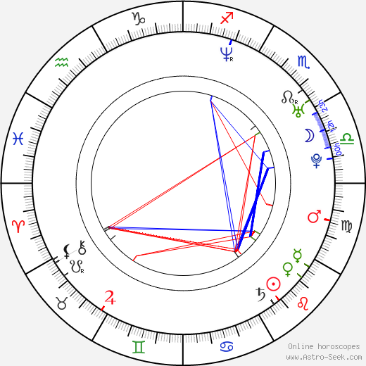 Kevin Gates birth chart, Kevin Gates astro natal horoscope, astrology