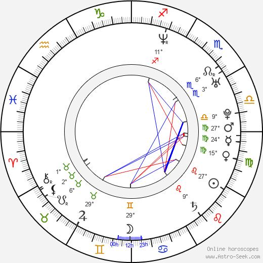 Kristen Miller birth chart, biography, wikipedia 2020, 2021