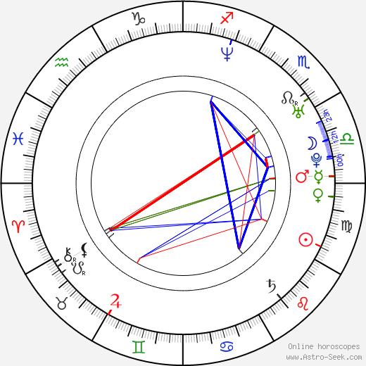 Lauren Jackson birth chart, Lauren Jackson astro natal horoscope, astrology