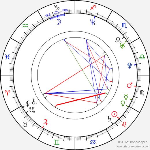 Lauren Lake tema natale, oroscopo, Lauren Lake oroscopi gratuiti, astrologia