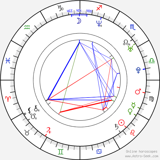 Melissa George astro natal birth chart, Melissa George horoscope, astrology