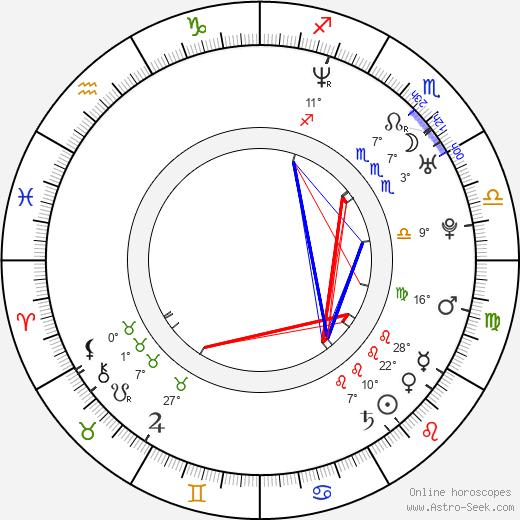 Michael Weiss birth chart, biography, wikipedia 2020, 2021