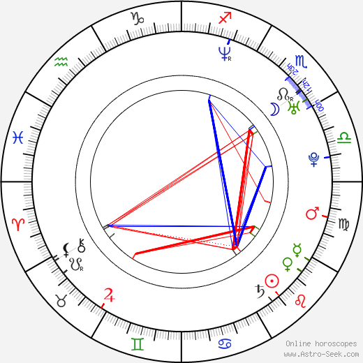 Michael Weiss astro natal birth chart, Michael Weiss horoscope, astrology