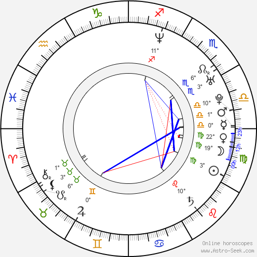 Mike Colter birth chart, biography, wikipedia 2019, 2020