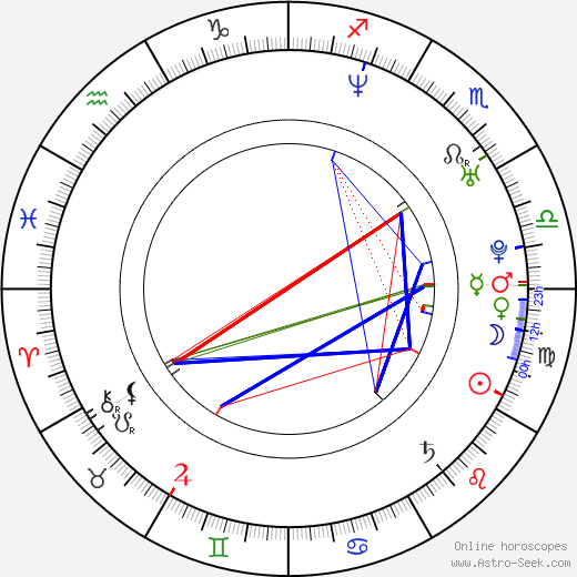 Mike Colter astro natal birth chart, Mike Colter horoscope, astrology