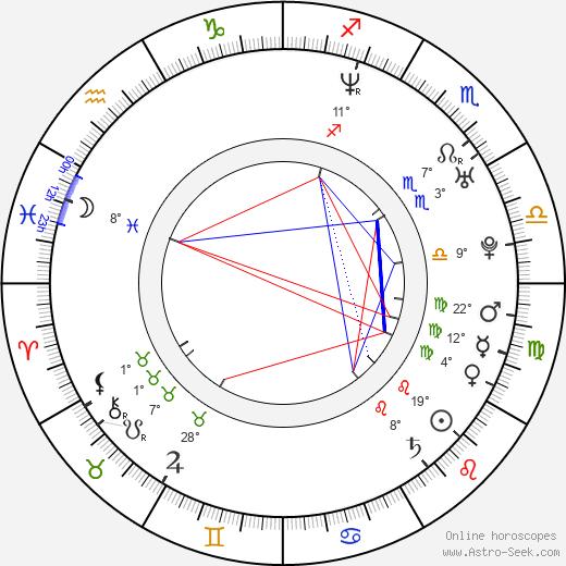 Paulina Gillis birth chart, biography, wikipedia 2019, 2020