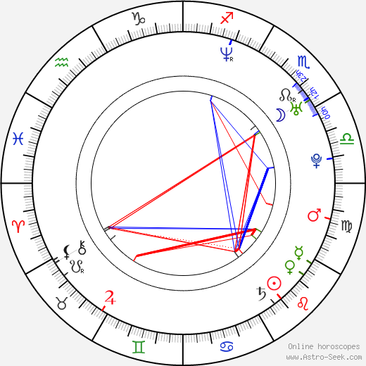 Rory MacGregor birth chart, Rory MacGregor astro natal horoscope, astrology