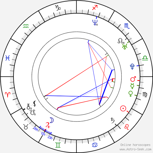 Rotem Abuhab tema natale, oroscopo, Rotem Abuhab oroscopi gratuiti, astrologia