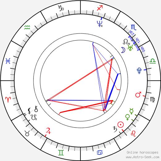 Sam Worthington tema natale, oroscopo, Sam Worthington oroscopi gratuiti, astrologia