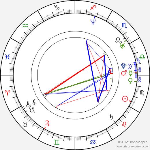 Сара Чок Sarah Chalke день рождения гороскоп, Sarah Chalke Натальная карта онлайн