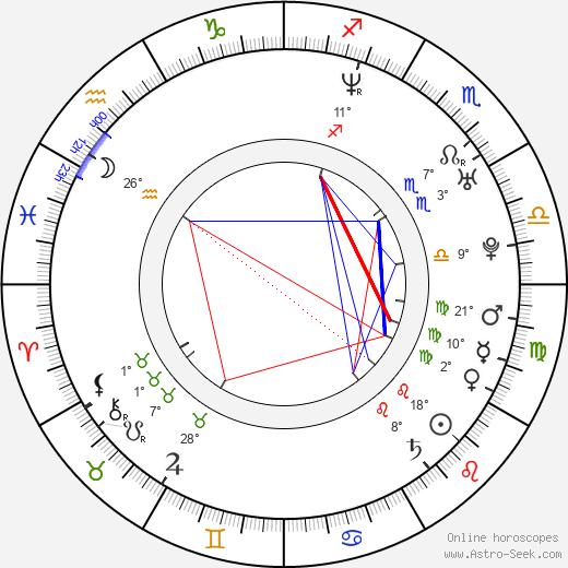 Sasha Reuther birth chart, biography, wikipedia 2019, 2020