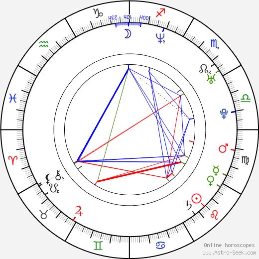 Солейл Мун Фрай Soleil Moon Frye день рождения гороскоп, Soleil Moon Frye Натальная карта онлайн