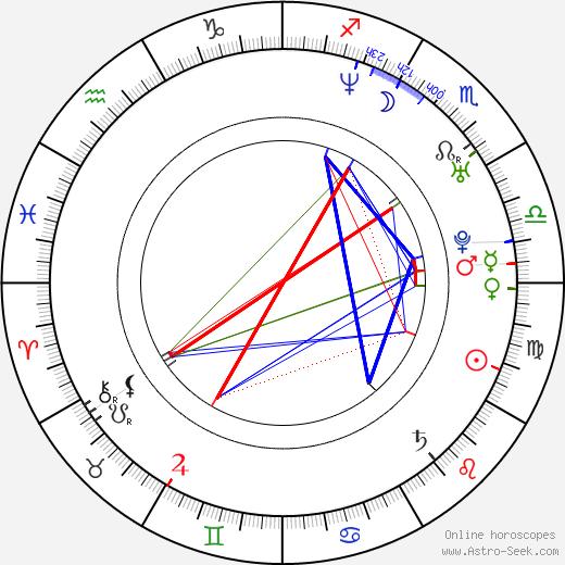 Sophie Quinton astro natal birth chart, Sophie Quinton horoscope, astrology