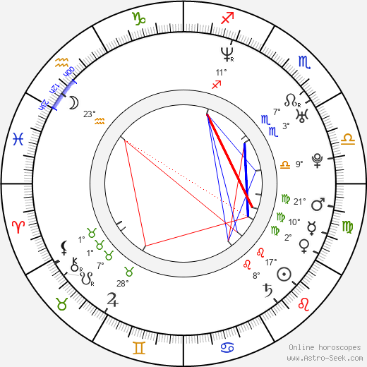 Stacey Hayes birth chart, biography, wikipedia 2020, 2021