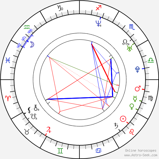 Stacey Hayes birth chart, Stacey Hayes astro natal horoscope, astrology