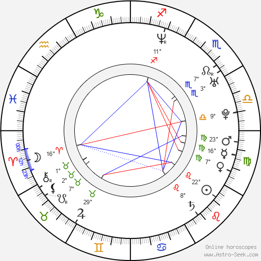 Steve Braun birth chart, biography, wikipedia 2018, 2019