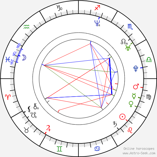 Will Friedle birth chart, Will Friedle astro natal horoscope, astrology