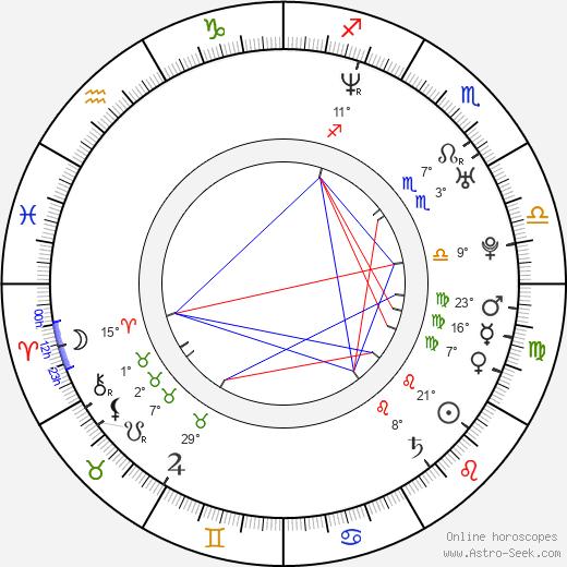 Will Lemay birth chart, biography, wikipedia 2020, 2021