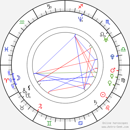 Will Lemay birth chart, Will Lemay astro natal horoscope, astrology