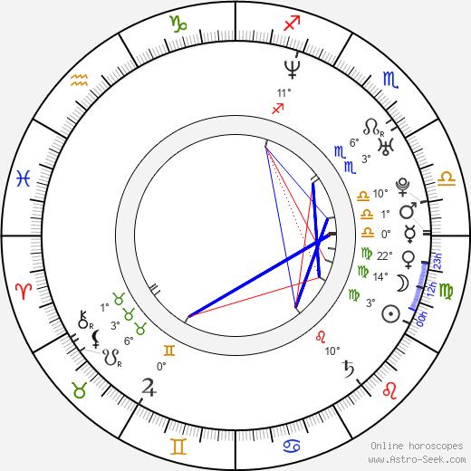 Zemfira Talgatovna Ramazanova birth chart, biography, wikipedia 2019, 2020