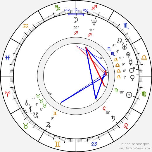 Alfredo De Quesada birth chart, biography, wikipedia 2020, 2021
