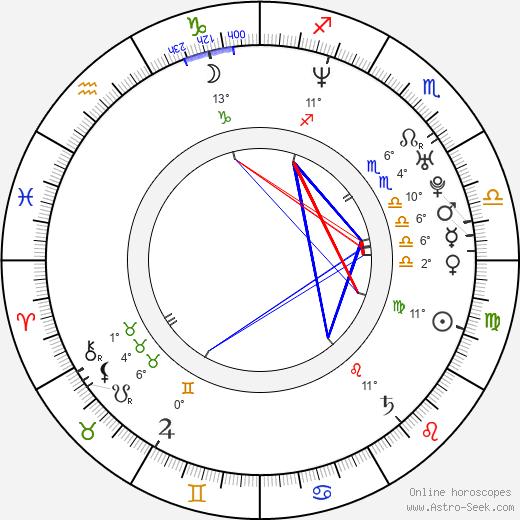 Ashley Jones birth chart, biography, wikipedia 2018, 2019