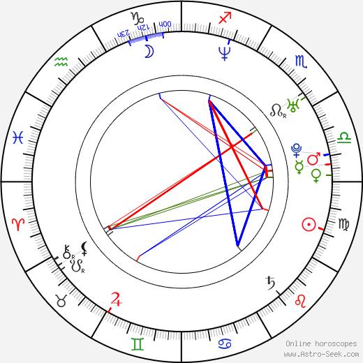 Ashley Jones astro natal birth chart, Ashley Jones horoscope, astrology