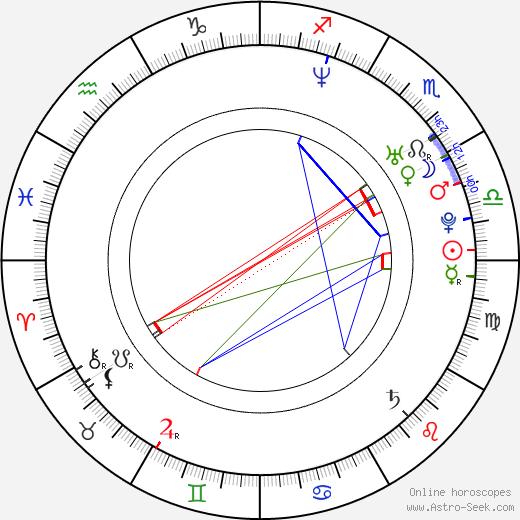 Шарлотта Аянна Charlotte Ayanna день рождения гороскоп, Charlotte Ayanna Натальная карта онлайн